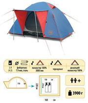 Прокат палаток,  прокат холодильников. Организация туристических слетов