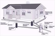 Копка канализации и водопровода