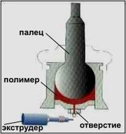 Оборудование для безразборного восстановления шаровых опор!!!
