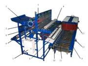 Автомат для упаковки рулонов