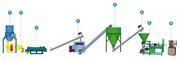 Технологическая линия фасовки,  брикетирования и изготовления торфяных таблеток