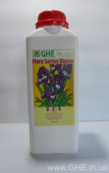 Продам технологию/рецепт по производству GHE удобрений.