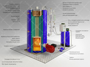 Паровой котел (парогенератор) t=110-400С,  P=0, 07-14 МПа