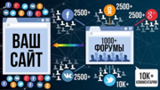 Крауд маркетинг и ссылки,   шаринг в социальные сети